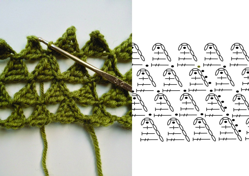 Crochet Triangle : Triangle Crocheted Infinity Scarf - Friendly Nettle