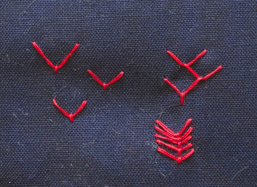 Fly stitch variations
